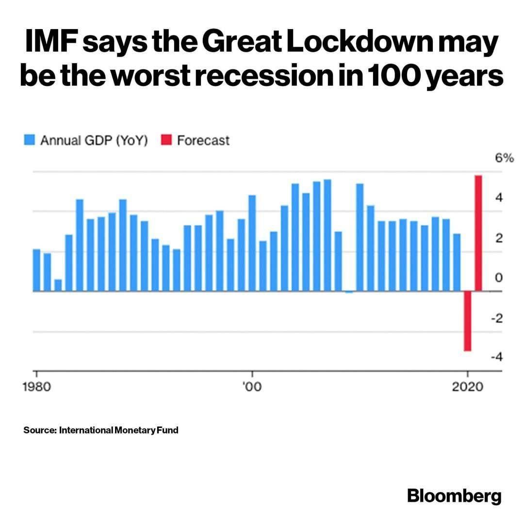 بدترین رکود اقتصادی ۱۰۰ سال اخیر در راه است