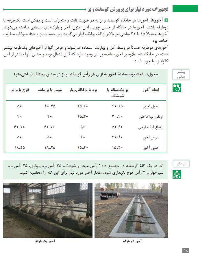 دانلود کتاب و جزوه احداث جایگاه و محل مناسب پرورش گوسفند و بز + آموزش و راهنما pdf